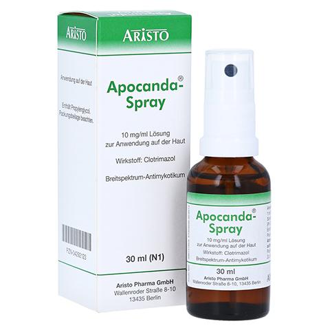 Apocanda-Spray 10mg/ml 30 Milliliter N1