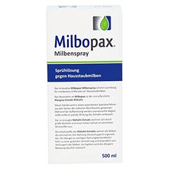 MILBOPAX Milbenspray Sprühlösung 500 Milliliter - Rückseite