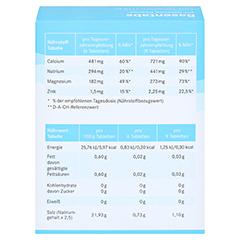 Basentabs pH-balance Pascoe 200 Stück - Rückseite