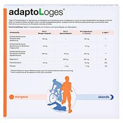 adaptoLoges 120 Stück - Oberseite