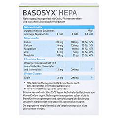 Basosyx Hepa Syxyl 140 Stück - Rückseite