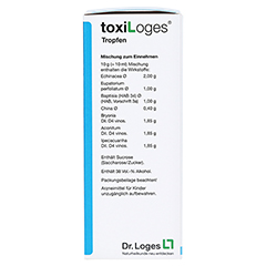 ToxiLoges 100 Milliliter N2 - Linke Seite