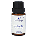 BACHBLÜTEN Chestnut Bud Globuli Healing Herbs 15 Gramm