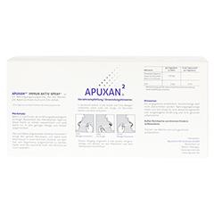 APUXAN Spray 4x30 Milliliter - Rückseite