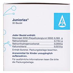 Juniorlax 30x6.9 Gramm N2 - Linke Seite