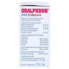 Oralpädon 240 Erdbeere 10 Stück N1 - Rechte Seite