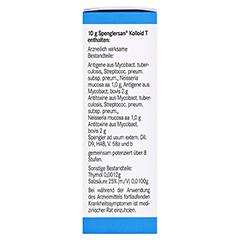 SPENGLERSAN Kolloid T 50 Milliliter N2 - Rechte Seite