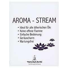 AromaStream Beduftungsgerät - Mit Zitrusgarten 1 Stück - Rückseite