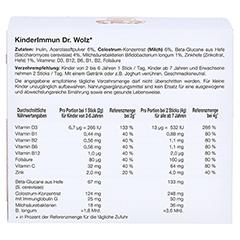 KINDERIMMUN Dr.Wolz Pulver 30x2 Gramm - Rückseite
