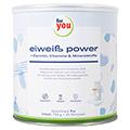 FOR YOU eiweiß power Pur Pulver 750 Gramm