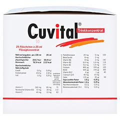 CUVITAL Trinkkonzentrat 25x25 Milliliter - Rechte Seite