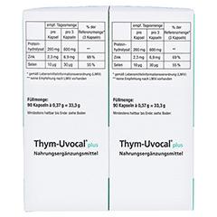 THYM UVOCAL plus Hartkapseln 180 Stück - Rechte Seite