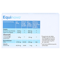 EQUINOVO Tabletten 50 Stück - Rückseite