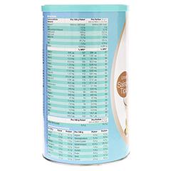 APODAY Latte Macchiato Slim Pulver Dose 450 Gramm - Rechte Seite