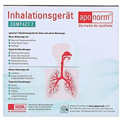 APONORM Inhalationsgerät Compact 2 1 Stück - Linke Seite