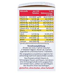 Sanostol Lutschtabletten + gratis sanostol Drachen-Schmatz 75 Stück - Rechte Seite