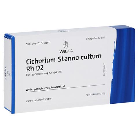 CICHORIUM STANNO cultum Rh D 2 Ampullen 8x1 Milliliter N1