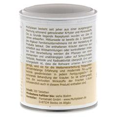 MULTIPLASAN Stoffwechsel Aktiv 46 Tabletten 200 Stück - Linke Seite