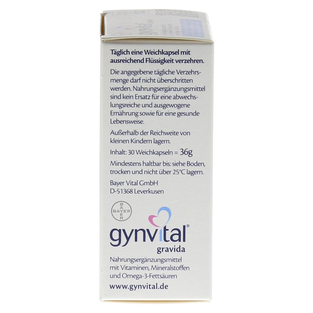 Gynvital inhaltsstoffe