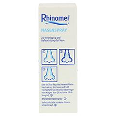 Rhinomer Nasenspray 20 Milliliter - Rückseite