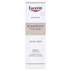 EUCERIN Anti-Age Elasticity+Filler Gesichts-Öl + gratis Eucerin HyaluronPlus Winterfreude 30 Milliliter - Rückseite