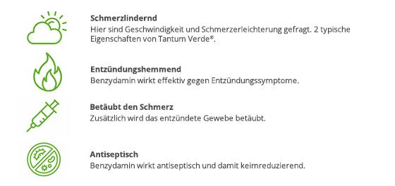 Themenshop Halsentzündung