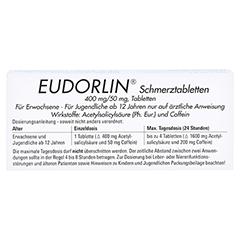EUDORLIN Schmerztabletten 20 Stück - Rückseite