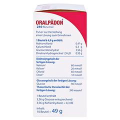 Oralpädon 240 Neutral 10 Stück N1 - Rechte Seite