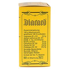 DIACARD Liquidum 50 Milliliter N1 - Linke Seite