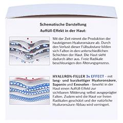 Eucerin Hyaluron-Filler Tagespflege Normale/Mischhaut + gratis Eucerin Dermatoclean Mizellen-Reinigung 100ml 50 Milliliter - Linke Seite