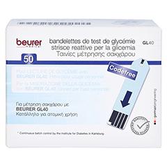BEURER GL40 Blutzuckerteststreifen 50 Stück - Rückseite