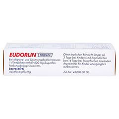 EUDORLIN Migräne 20 Stück - Oberseite