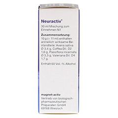 NEURACTIV Tropfen 30 Milliliter N1 - Rechte Seite