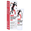 RIVIERA MED+ Hot Gel 25 Milliliter