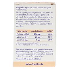 Folio 1 Forte jodfrei Filmtabletten 90 Stück - Rückseite