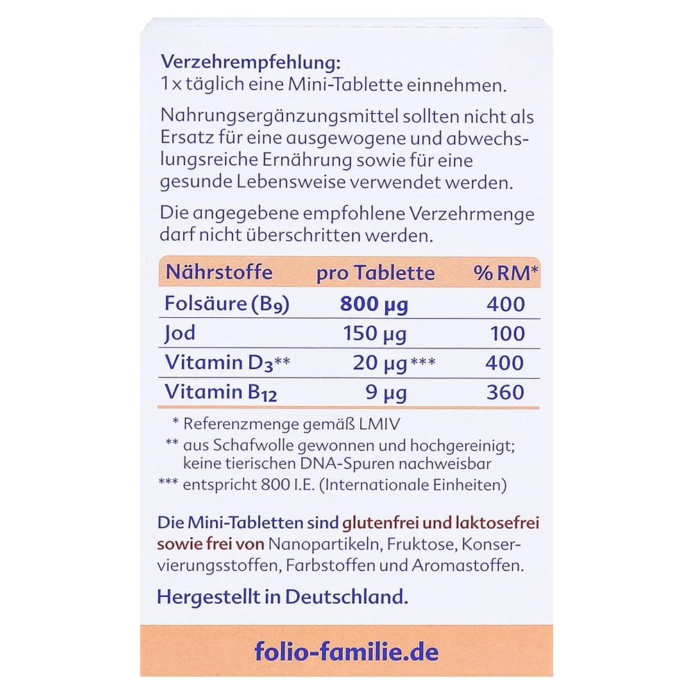 Folio Forte Phase 1 Dm