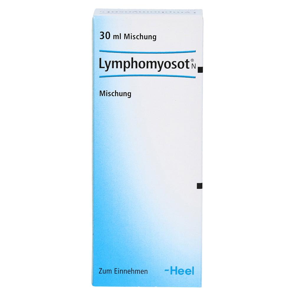 Лимфомиозот похудение отзывы