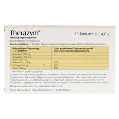 THERAZYM Tabletten 25 Stück - Rückseite