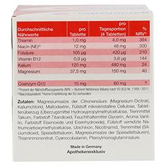 GALACORDIN complex Tabletten 200 Stück - Rückseite