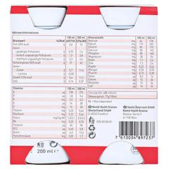 RESOURCE Energy Schokolade 4x200 Milliliter - Rückseite