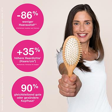 Themenshop Haarausfall Schwangerschaft