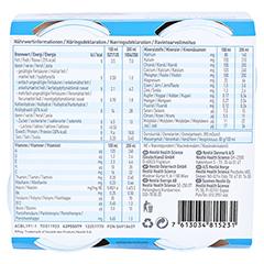 RESOURCE Protein Drink Waldbeere 4x200 Milliliter - Unterseite